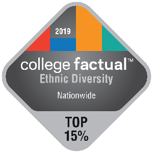 College Factual - Ethinic Diversity - Top 15% Nationwide