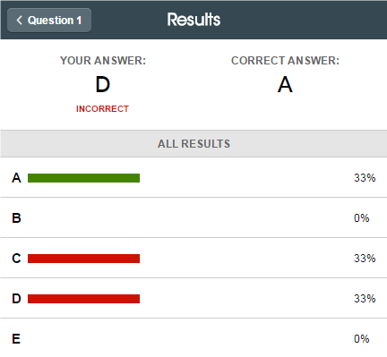 a screenshot of the individual question results screen